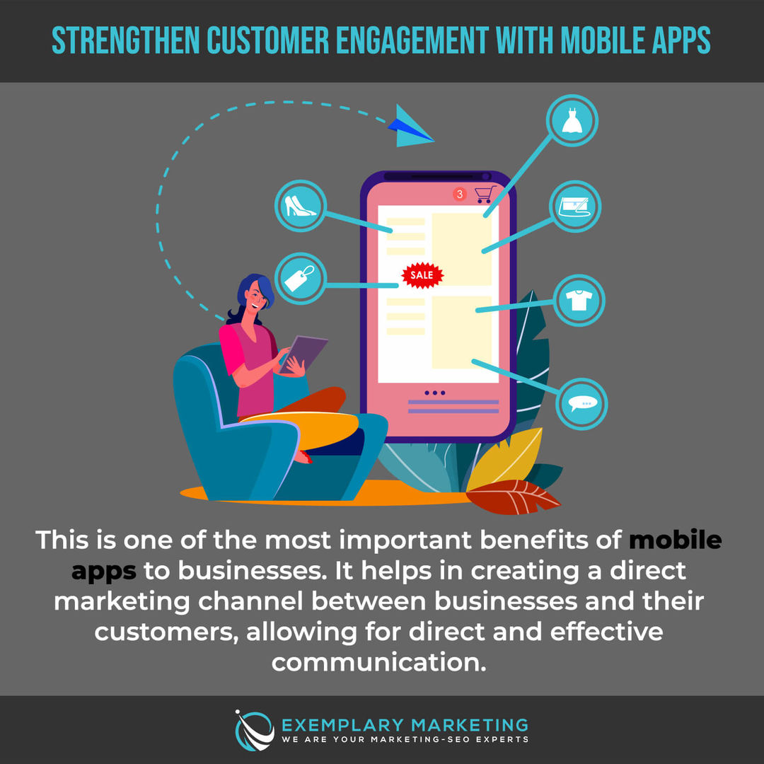Mobile App Development Services in Chicago, USA – Exemplary Marketing