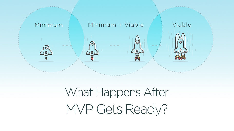 Agile Minimum Viable Product - What To Do After It Is Ready?