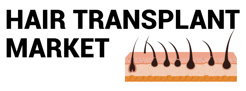 Hair Transplant Market Size, Share | Global Industry Report, 2026