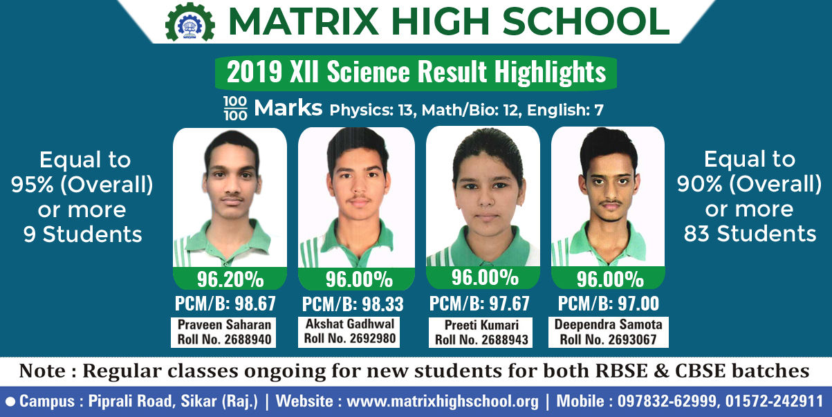 Top Board Exam Results in Sikar