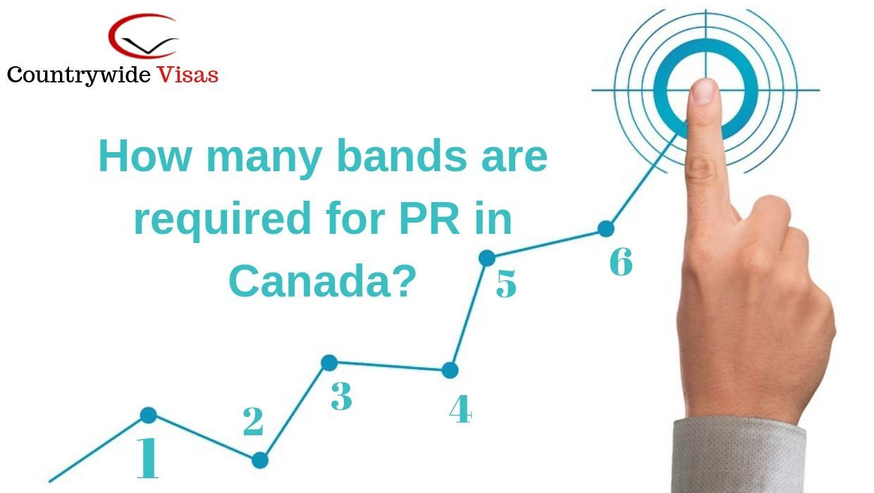 How many bands are required for PR in Canada?
