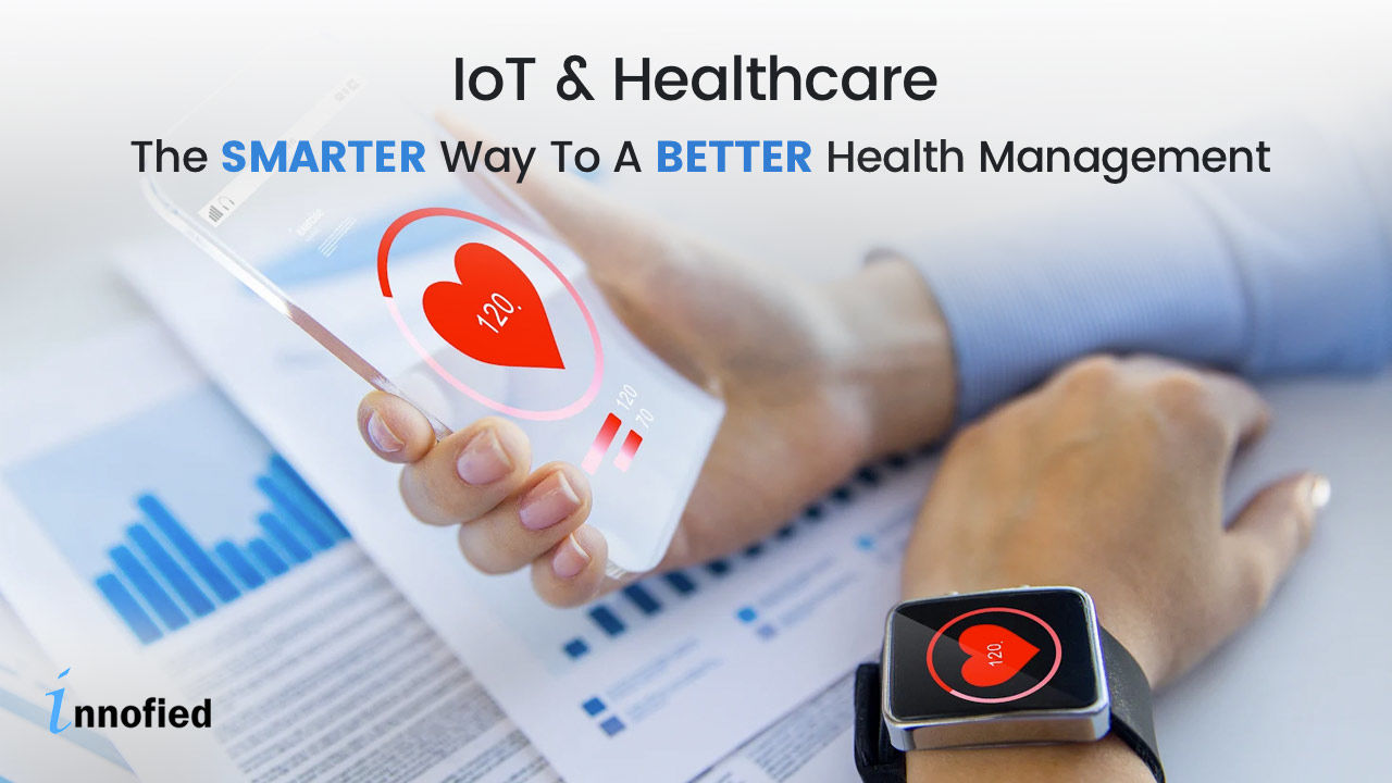 IoT Healthcare Solution | IoT Healthcare Service Provider USA - Innofied