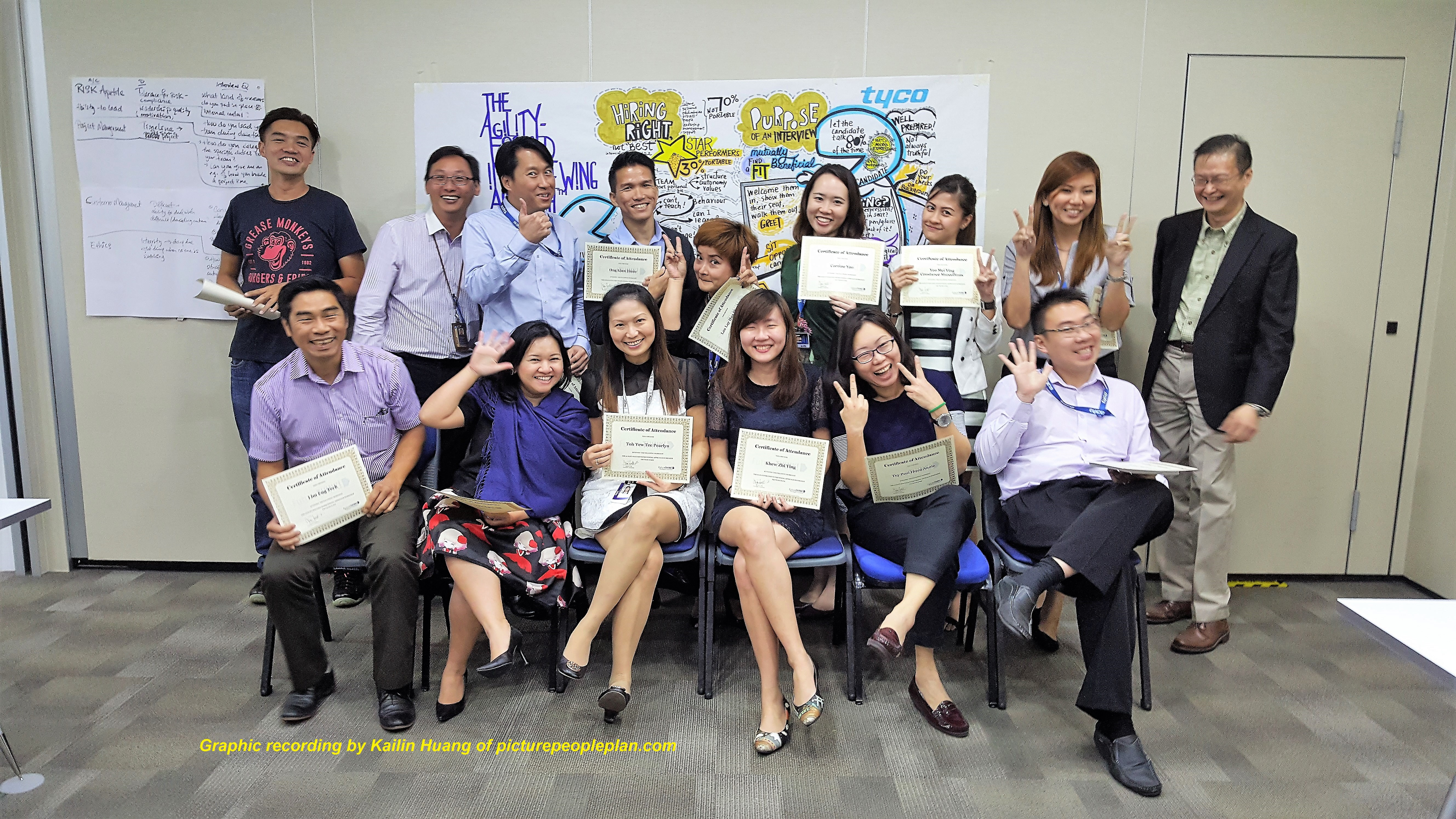 Perform Better With Tailored Corporate Training In Singapore | FutureTHINK!