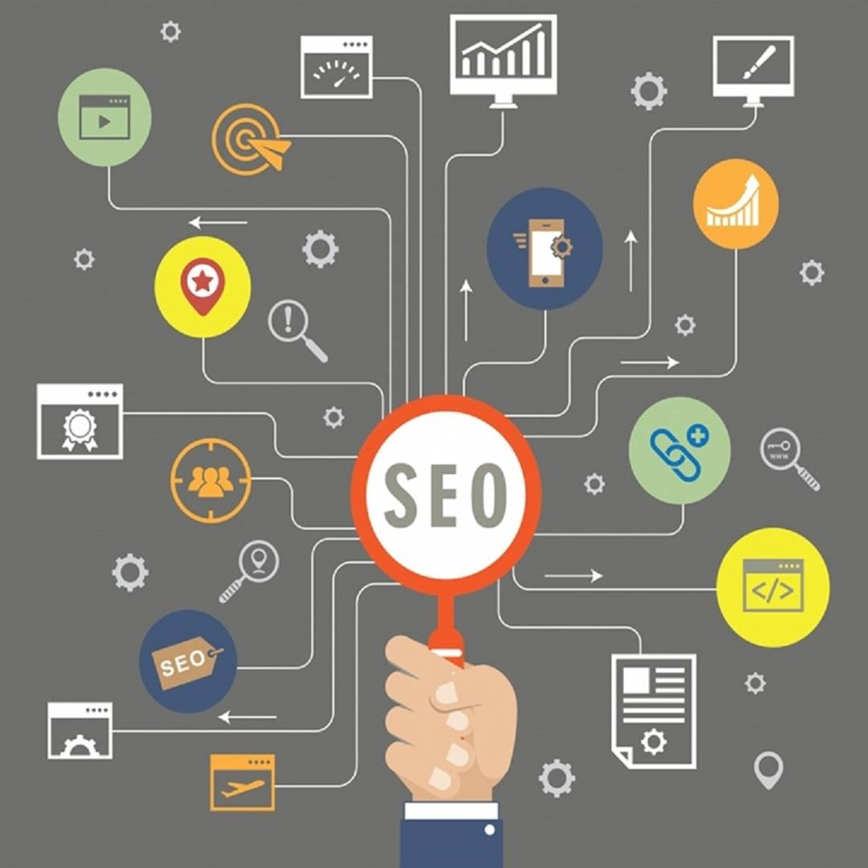 How Can SEO Play an Important Role in Your Business? by Ultimate SEO - Trepup