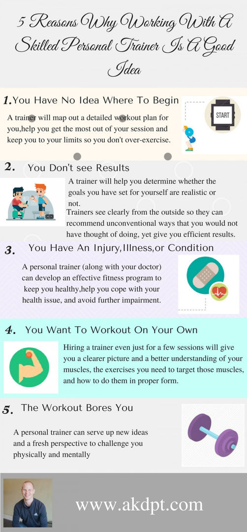 Five Reasons Why Working With a Personal Trainer is a Best Idea