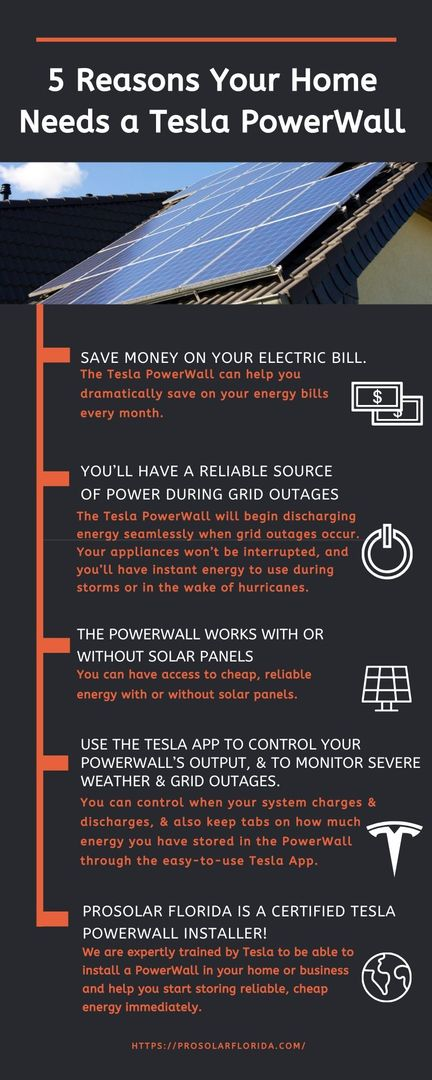 5 Reasons Your Home Needs a Tesla PowerWall