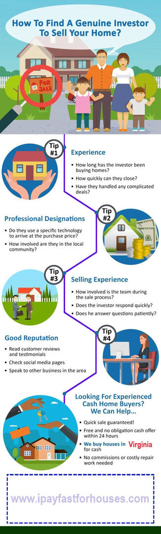 How to Find a Genuine Investor to Sell Your Home?