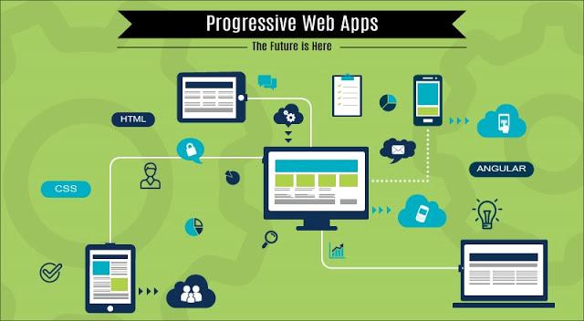 PWA e commerce app development   Piktochart Visual Editor