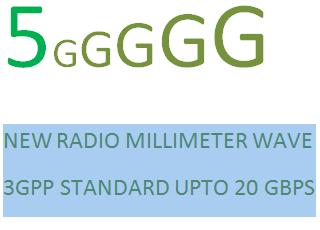 5G Mobile Wireless Network Spectrum