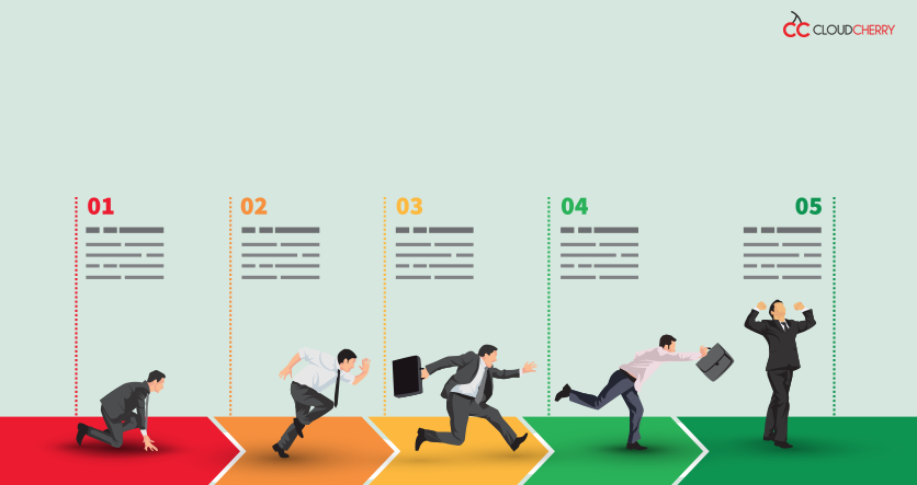 Improving your Net Promoter Score in 5 simple steps