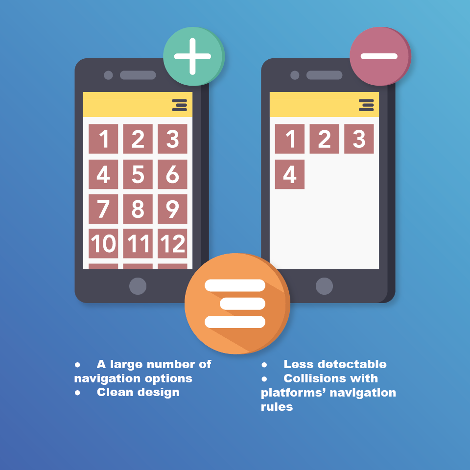 Mobile navigation and app conversion: how to choose the right pattern
