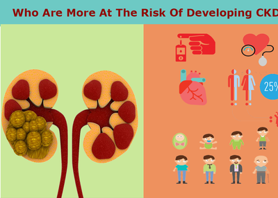 Who Are More At The Risk Of Developing CKD?