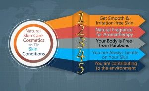 Get Your Skin Condition Fix with Natural Skin Care Cosmetics
