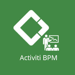 Business Process Management | BPM Training | Attune