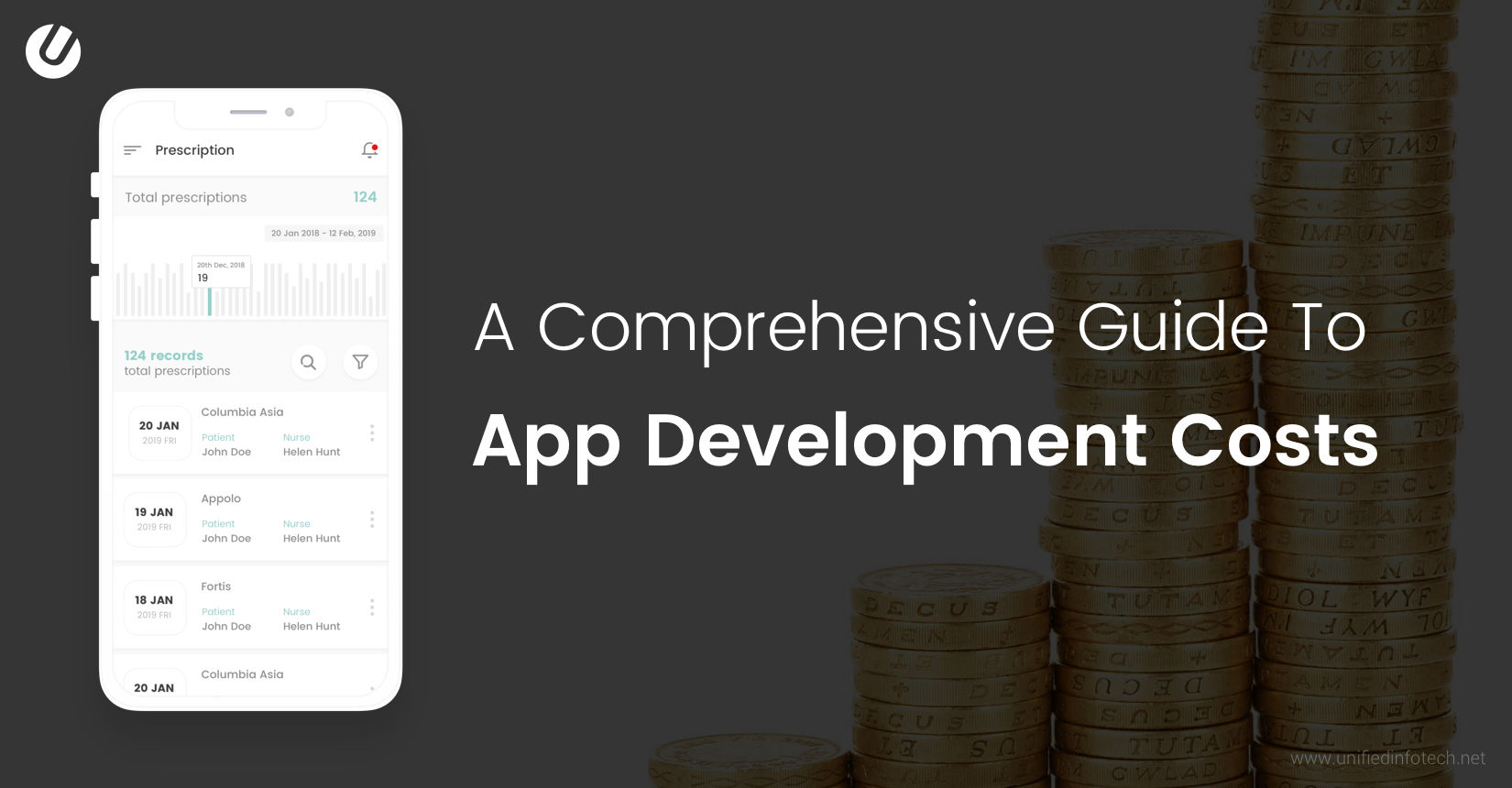 How Much Does It Cost to Make an App - Consideration for 2019