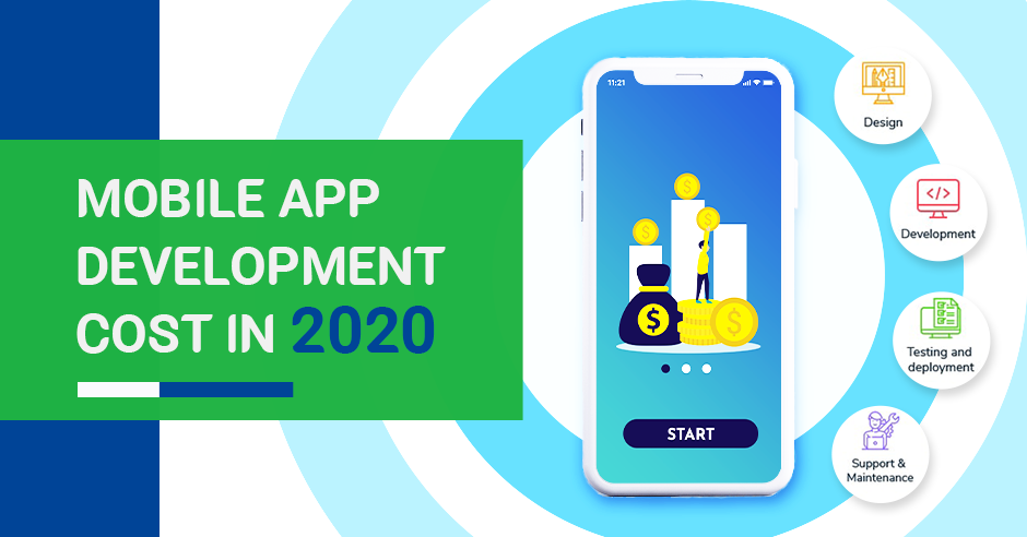 How Much Does Mobile App Development Cost in 2020?