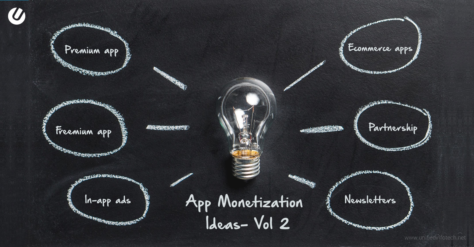 Top 10 App Monetization Ideas That Will Make You Moolah