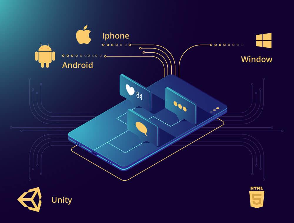Cross Platform Mobile App Development Services - MyAppGurus