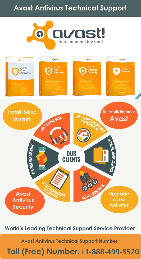 Avast Antivirus Customer Service Help