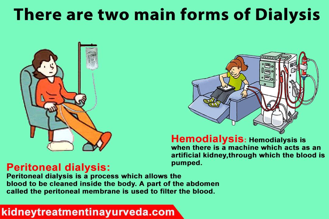 Avoid Dialysis Naturally