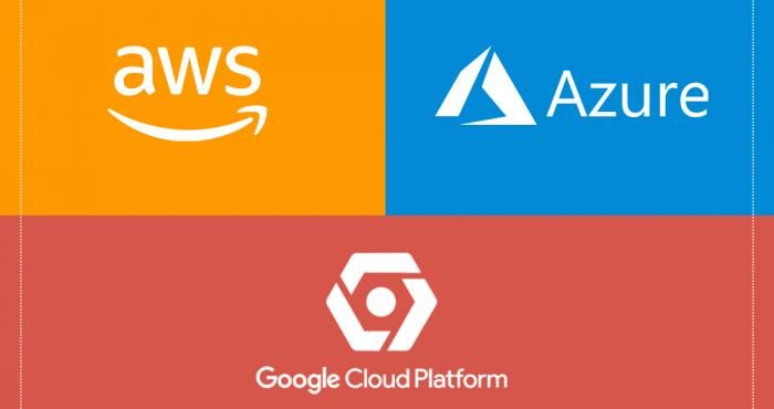 Difference Between Google Cloud, AWS & Microsoft Azure Cloud - CBitss Technologies