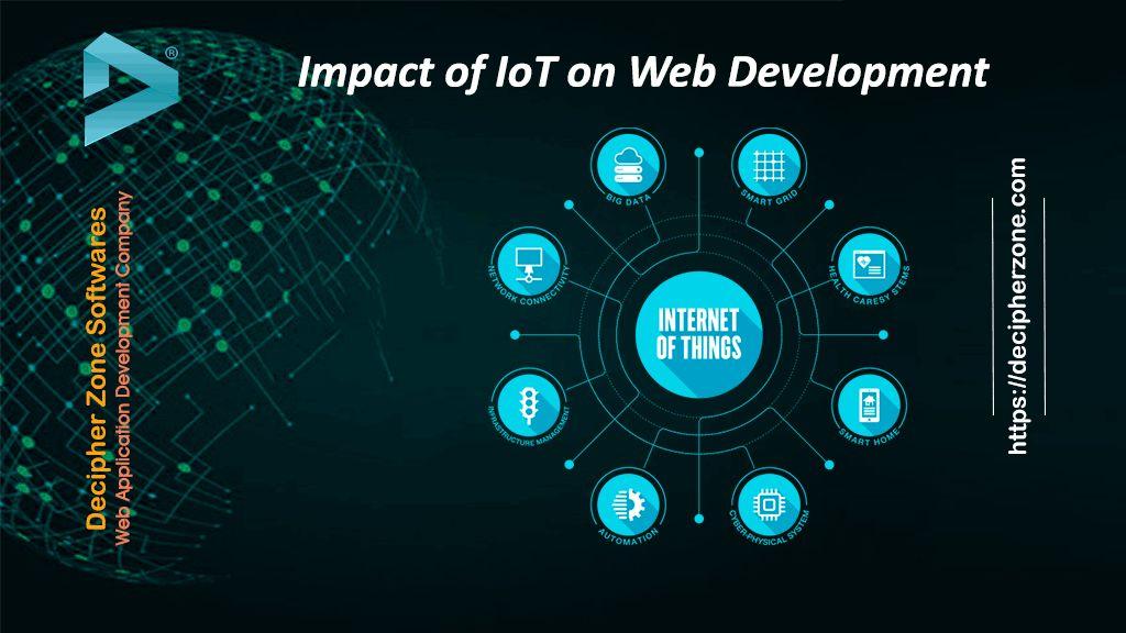 The Impact of IoT on Web Development