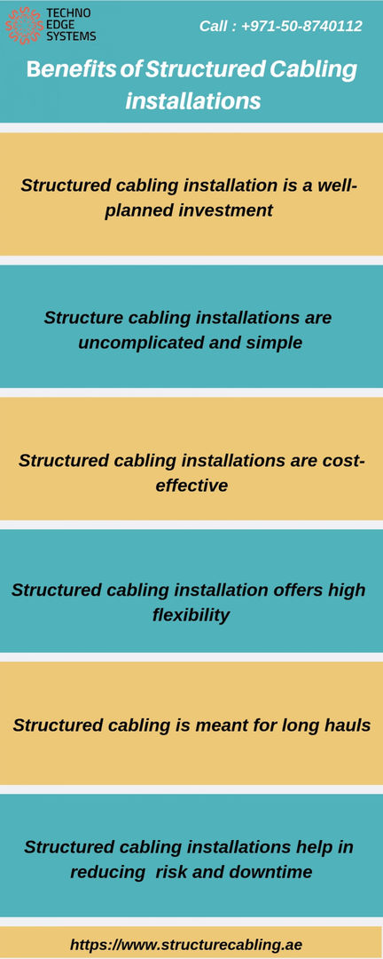 Benefits of Structured Cabling Installations | Visual.ly