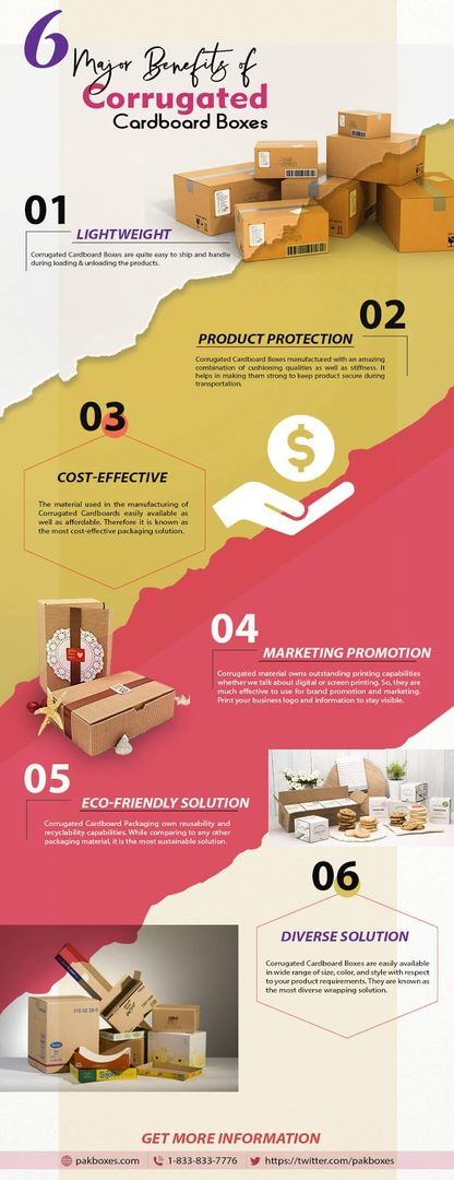 6 Benefits of Corrugated Cardboard Boxes