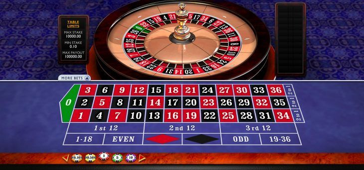 Introduction to Play Online Casino Roulette Variants