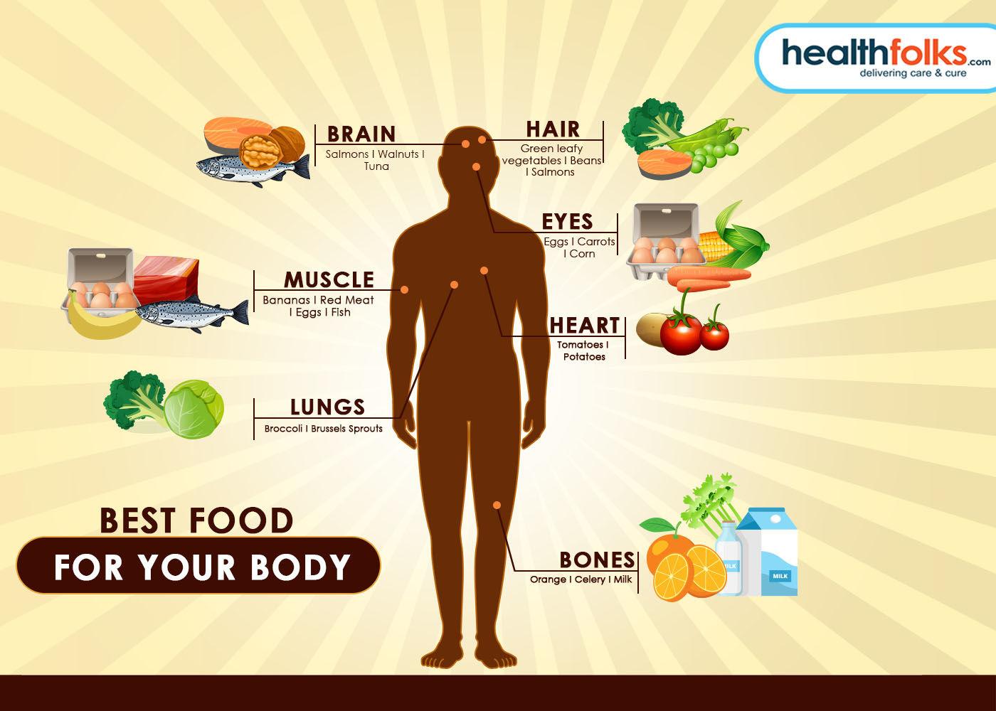 Best foods for body_healthfolks