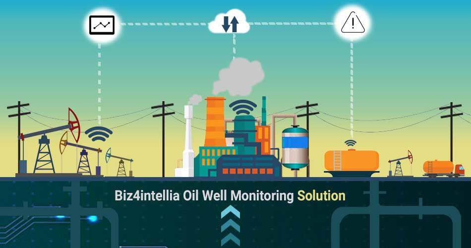 Biz4Intellia IoT - Oil Well Monitoring Solution