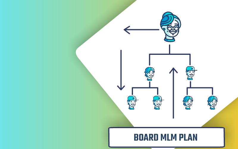 Low Cost Best Board Plan MLM Software Company Demo Noida Delhi Chennai Ahmedabad Indore India USA UK Australia