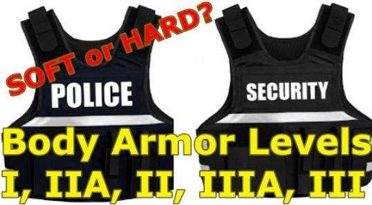 Bulletproof Body Armor and Helmets Definitions- NIJ Certifications