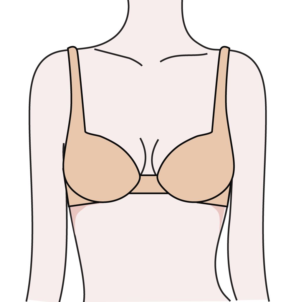 HuLuNy Fit Finder - We recommends Perfect Bra Size