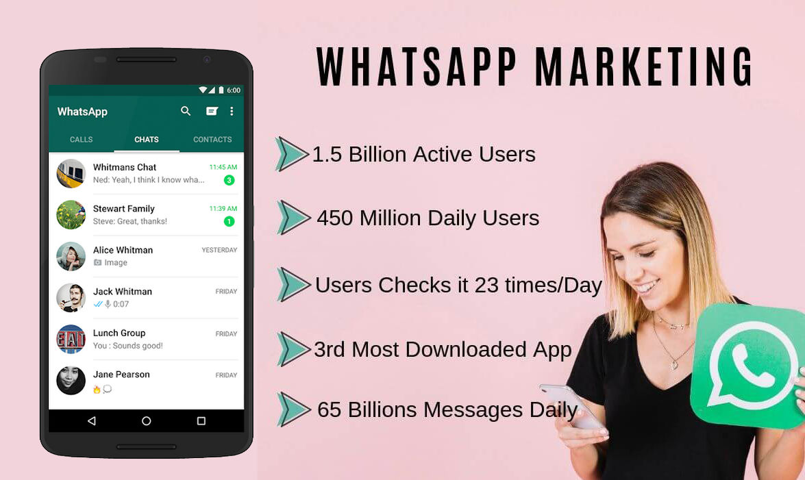 Best tips and ideas for Marketing on WhatsApp Today
