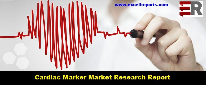 Cardiac Marker Market Analysis and Value Forecast Snapshot by End-use Industry 2014-2024