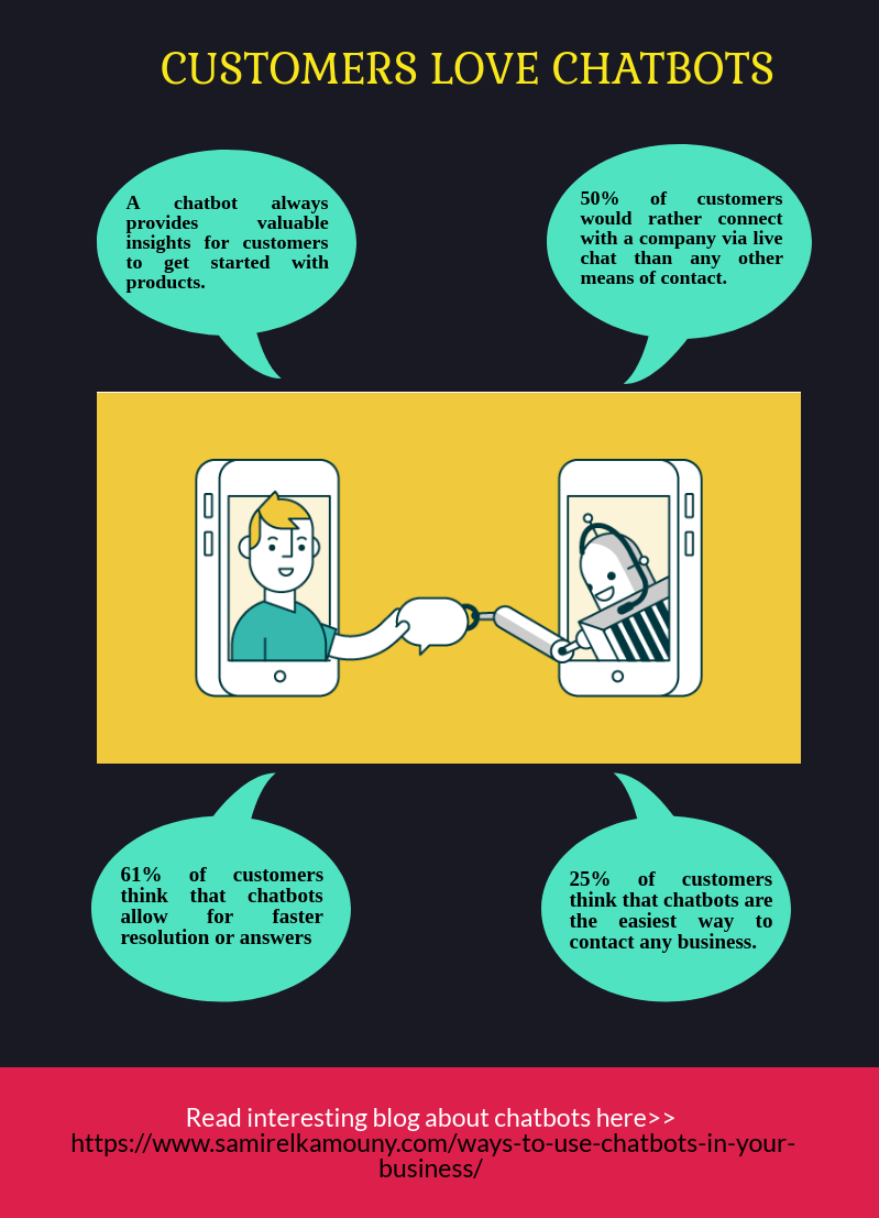 Benefits Of Chatbots For Business