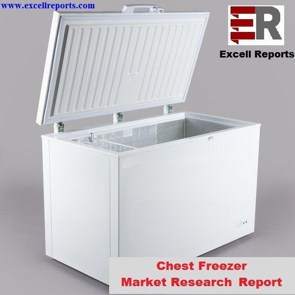 Global Chest FreezerMarket: Industry Size, Company and Distribution Share Data and Analysis 2024