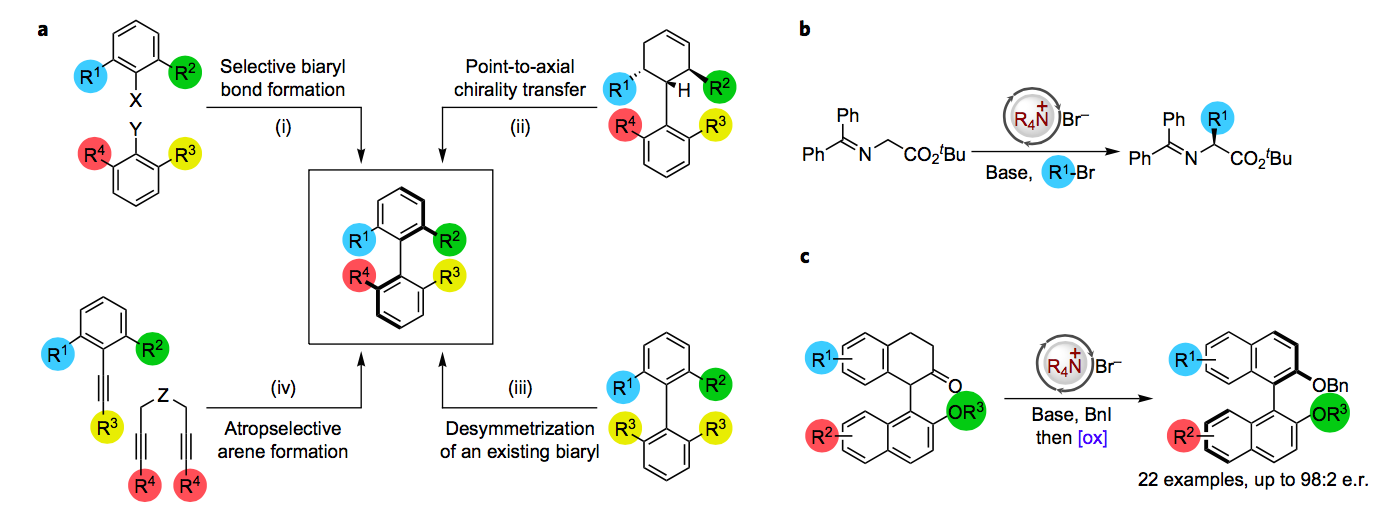 Chiral Synthesis  - BOC Sciences