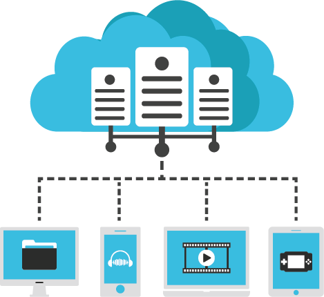 What is CDN? | How Content Delivery Network (CDN) Service Works?
