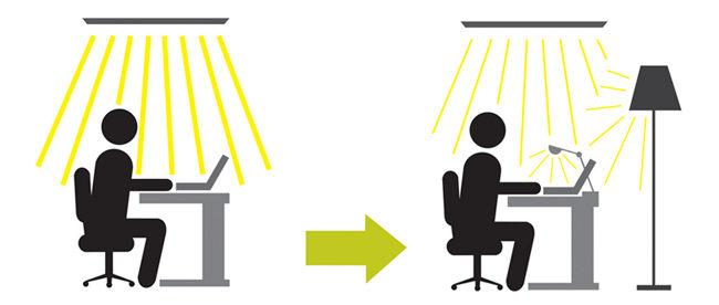 Comprar lámparas LED online – El deslumbramiento no es necesario – El Blog Semanal