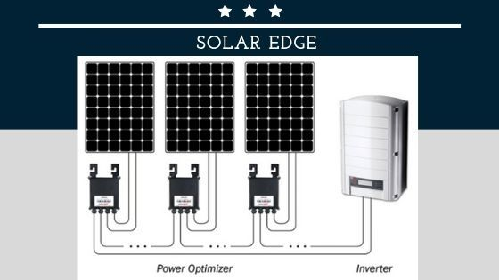 Wherefrom Can You Buy SolarEdge Products for Your Solar Energy System? | Solar Energy Installation