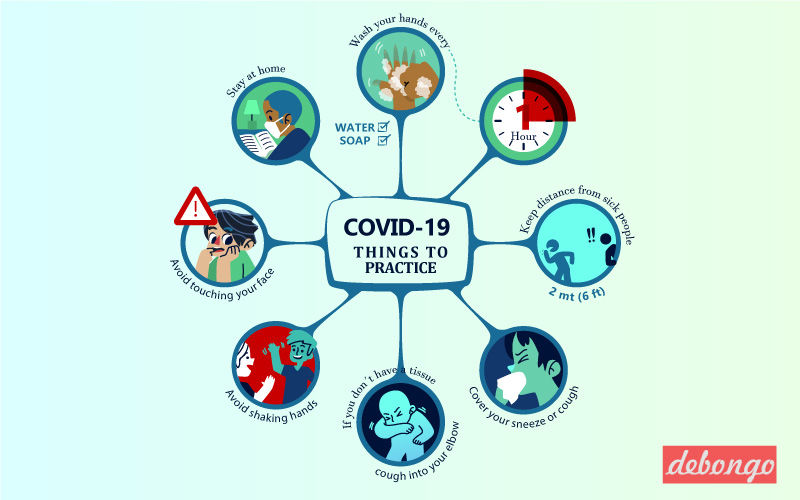 Things To Know About The COVID-19 Infection | Coronavirus
