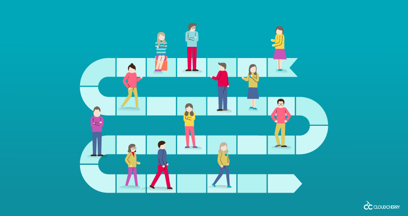 What is Customer Journey Mapping ? | CloudCherry