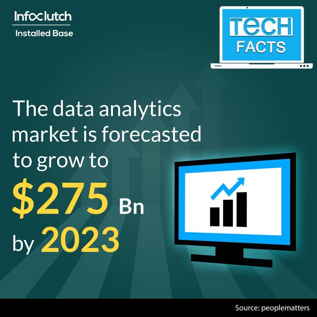 List of Companies using Data Analytics