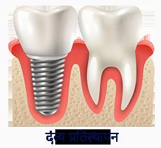 Dentist in Vasundhara Sector 6