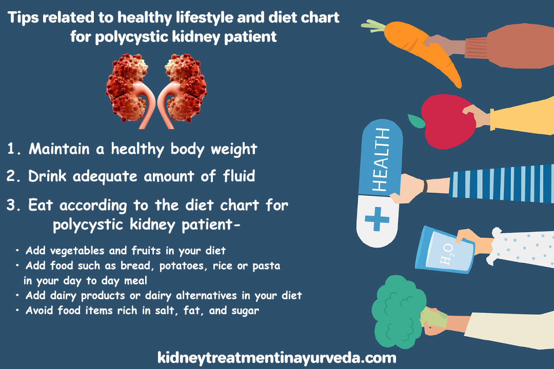 Diet chart for polycystic kidney patient