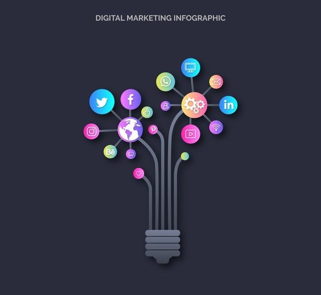 HOW TO LEARN DIGITAL MARKETING FREE - Search Engine Optimization Blog