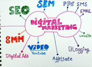 Digital marketing Training in Lahore | Digital Marketing Services in Lahore