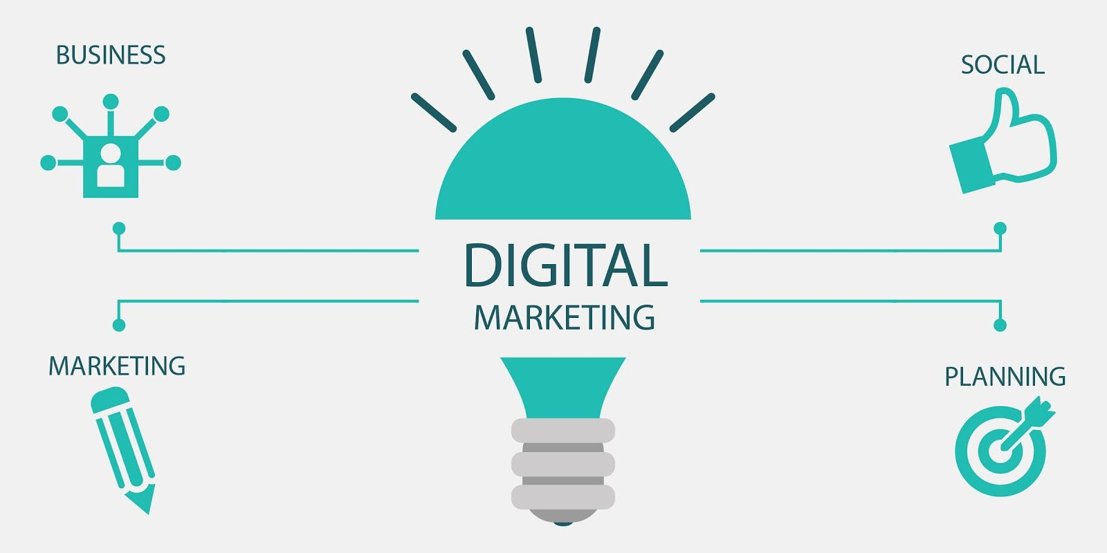 Digital Marketing Services: Top Five Tips To Grow Your Digital Marketing Agency